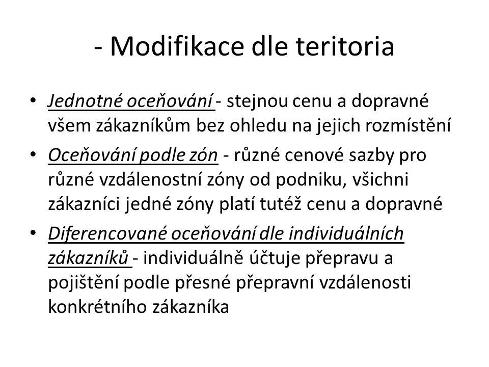 - Modifikace dle teritoria