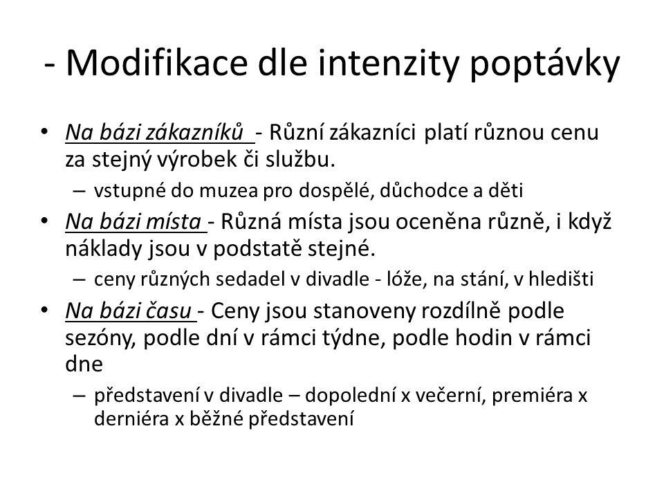 - Modifikace dle intenzity poptávky