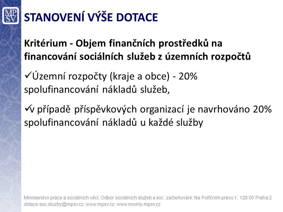 STANOVENÍ VÝŠE DOTACE Kritérium - Objem finančních prostředků na financování sociálních služeb z územních rozpočtů.