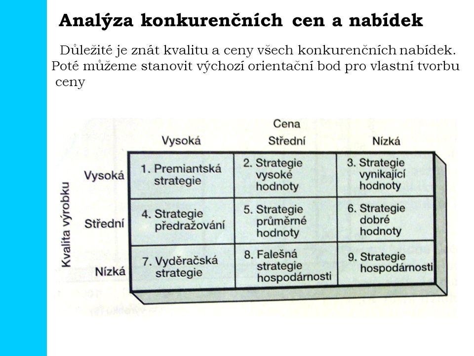 Analýza konkurenčních cen a nabídek