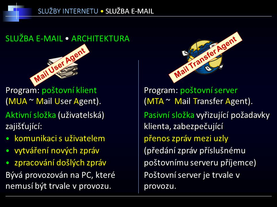 SLUŽBA E-MAIL • ARCHITEKTURA