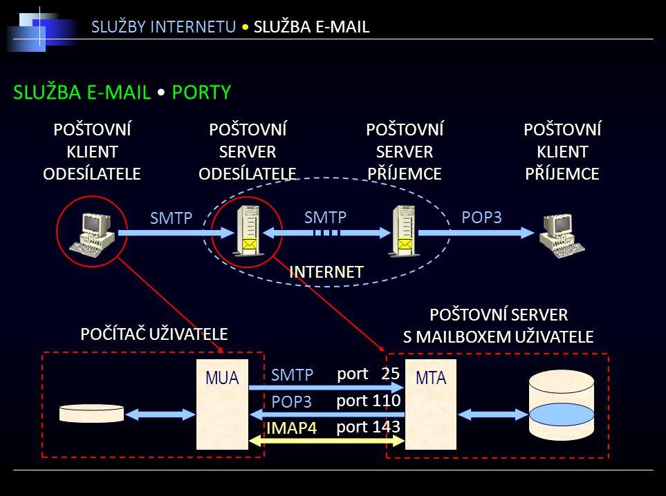 SLUŽBA E-MAIL • PORTY SLUŽBY INTERNETU • SLUŽBA E-MAIL POŠTOVNÍ KLIENT