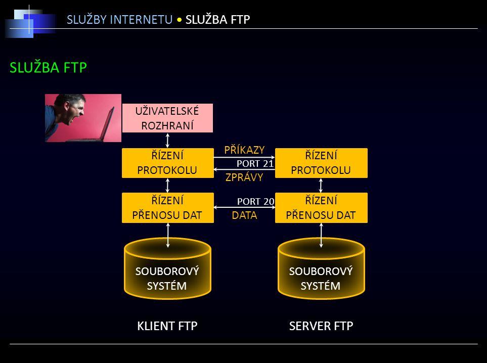 SLUŽBA FTP SLUŽBY INTERNETU • SLUŽBA FTP KLIENT FTP SERVER FTP