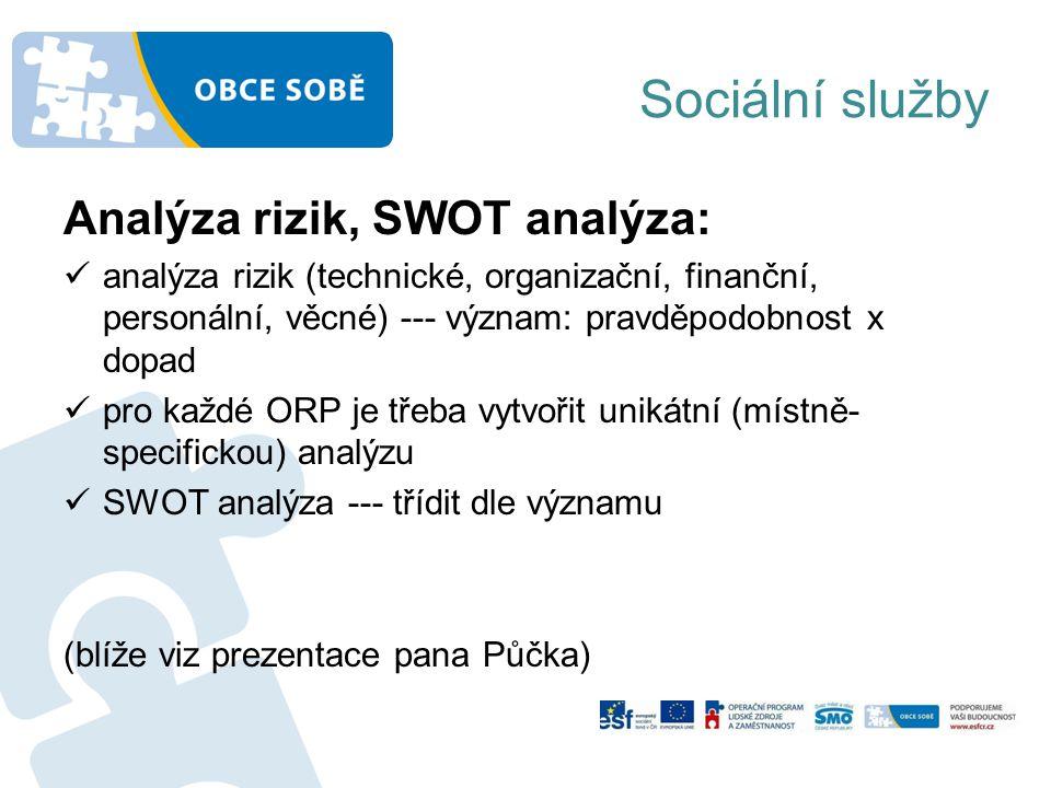 Sociální služby Analýza rizik, SWOT analýza: