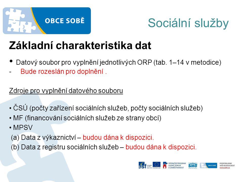 Sociální služby Základní charakteristika dat