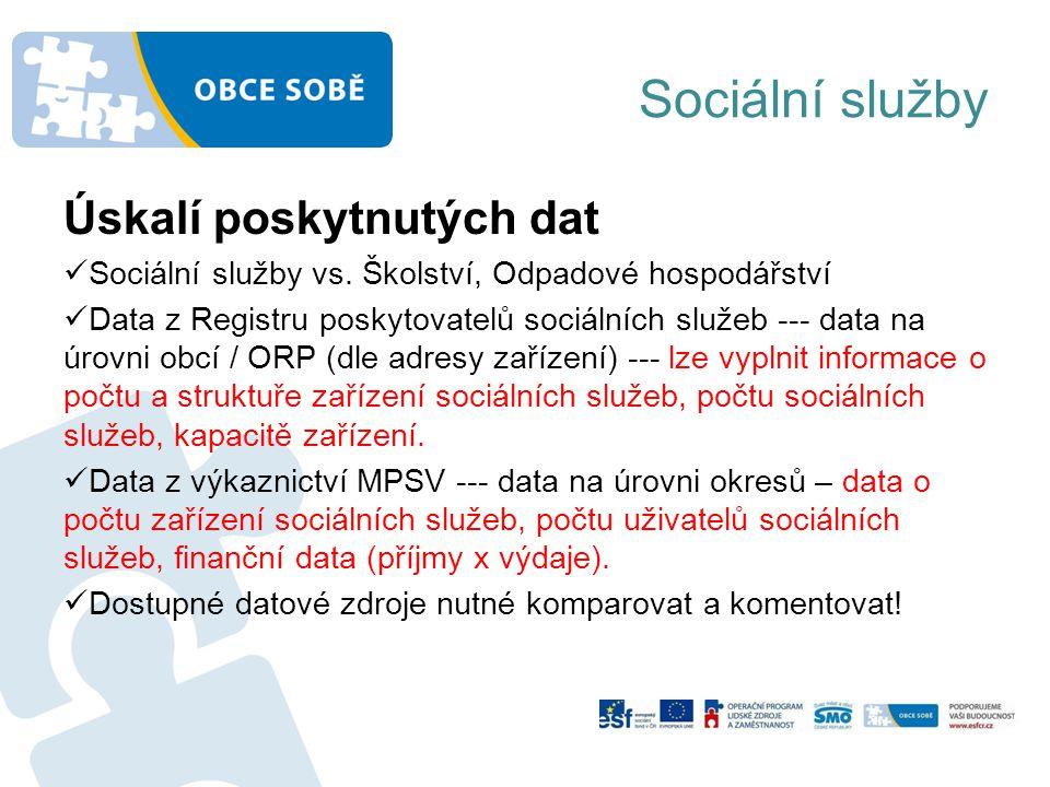 Sociální služby Úskalí poskytnutých dat