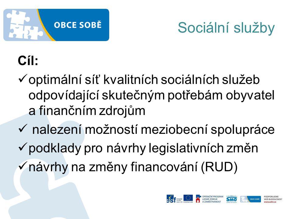 Sociální služby Cíl: optimální síť kvalitních sociálních služeb odpovídající skutečným potřebám obyvatel a finančním zdrojům.