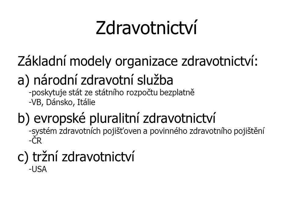 Zdravotnictví Základní modely organizace zdravotnictví:
