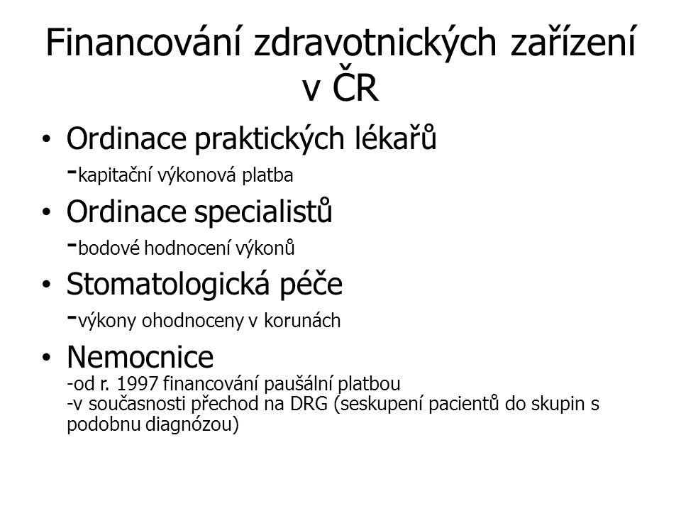 Financování zdravotnických zařízení v ČR