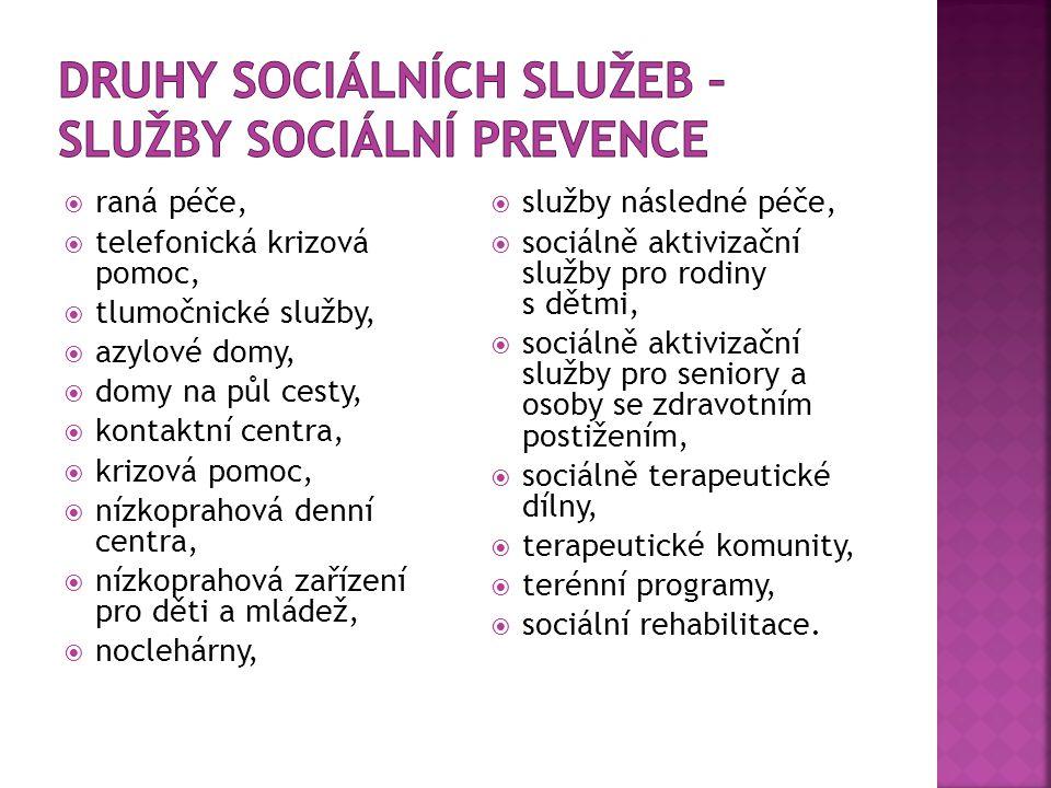 druhy sociálních služeb – služby sociální prevence