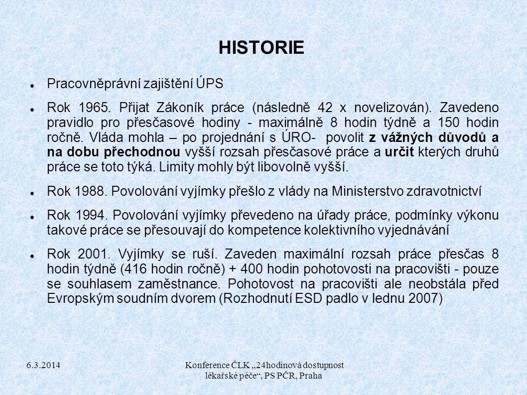 """Konference ČLK """"24hodinová dostupnost lékařské péče , PS PČR, Praha"""