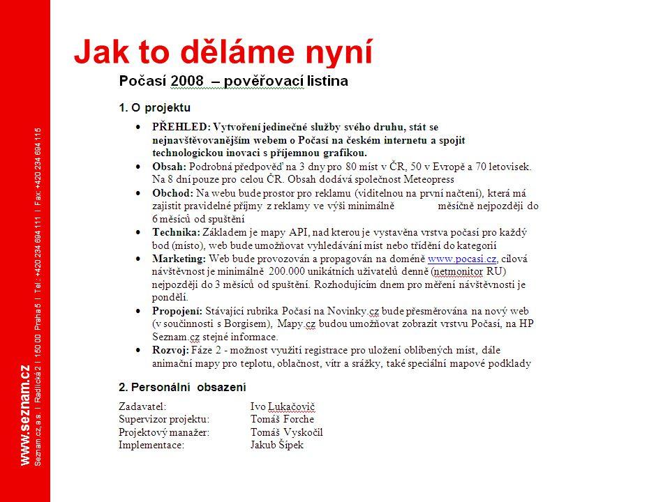 Jak to děláme nyní www.seznam.cz