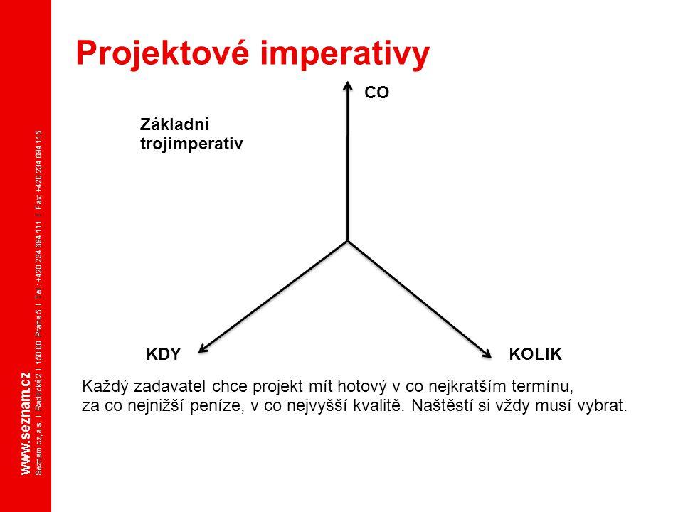 Projektové imperativy