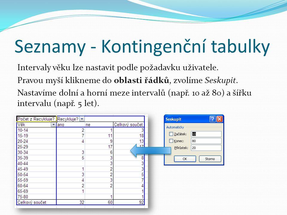 Seznamy - Kontingenční tabulky