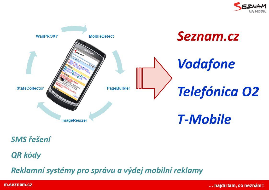 Seznam.cz Vodafone Telefónica O2 T-Mobile SMS řešení QR kódy