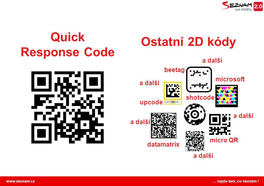 Quick Response Code Ostatní 2D kódy