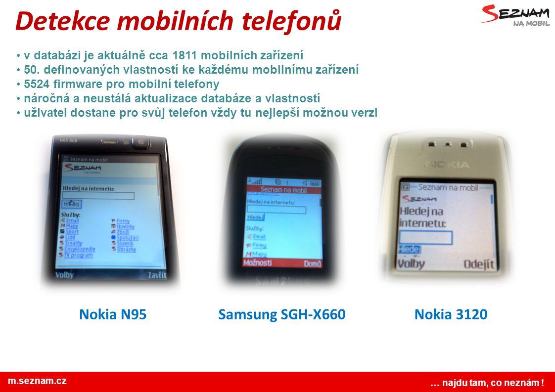 Detekce mobilních telefonů
