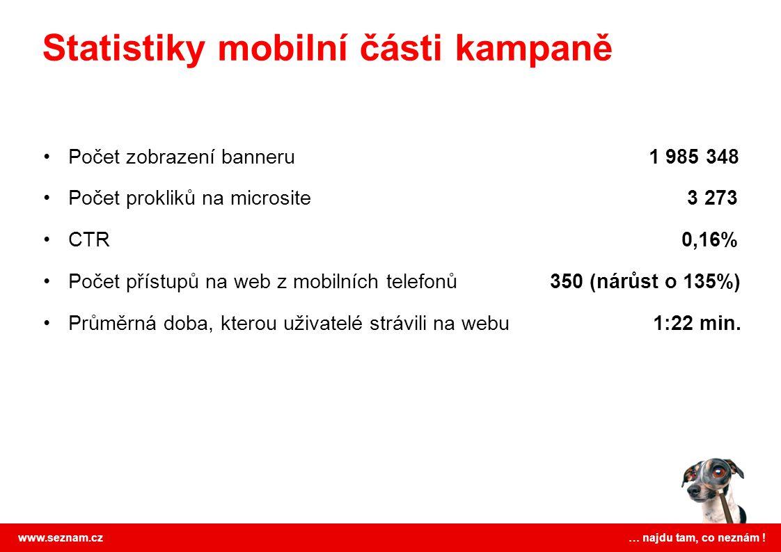 Statistiky mobilní části kampaně
