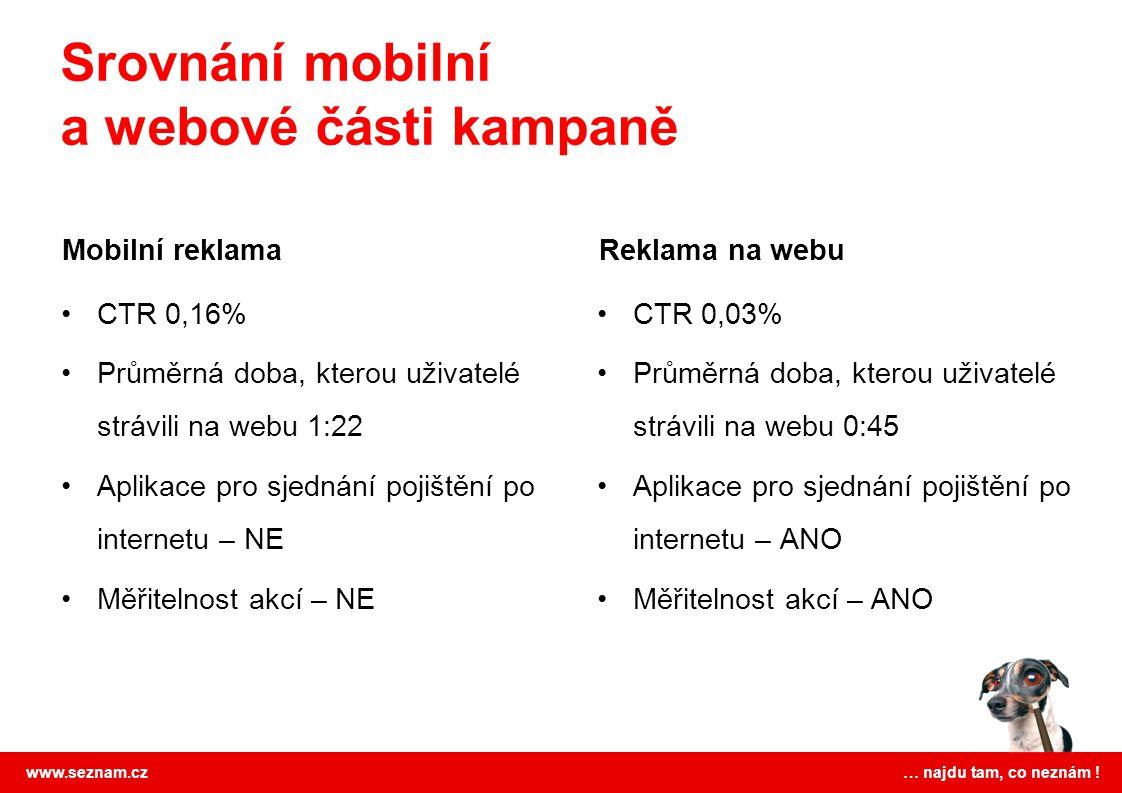 Srovnání mobilní a webové části kampaně Mobilní reklama