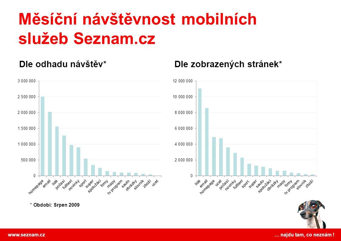 Měsíční návštěvnost mobilních služeb Seznam.cz