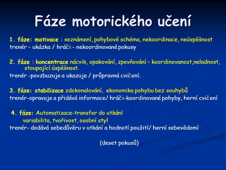 Fáze motorického učení