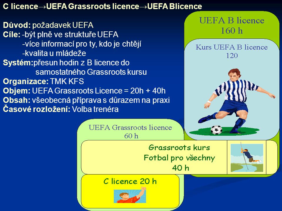 C licence→UEFA Grassroots licence→UEFA Blicence
