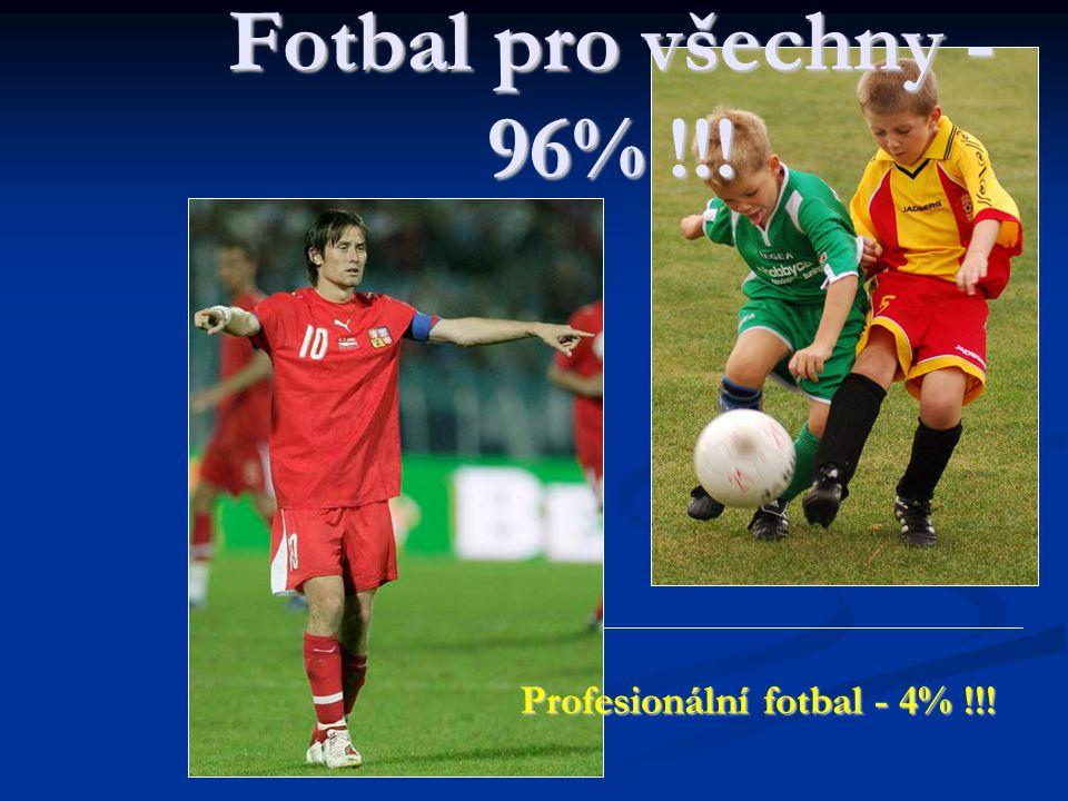Profesionální fotbal - 4% !!!