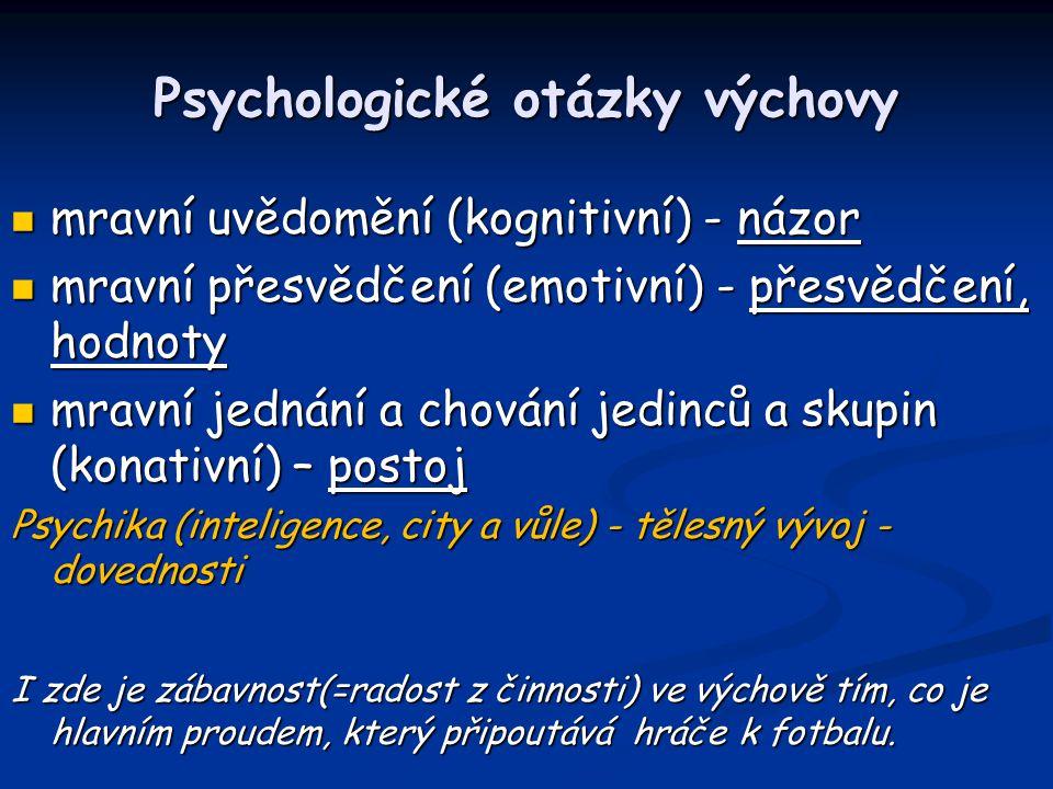 Psychologické otázky výchovy