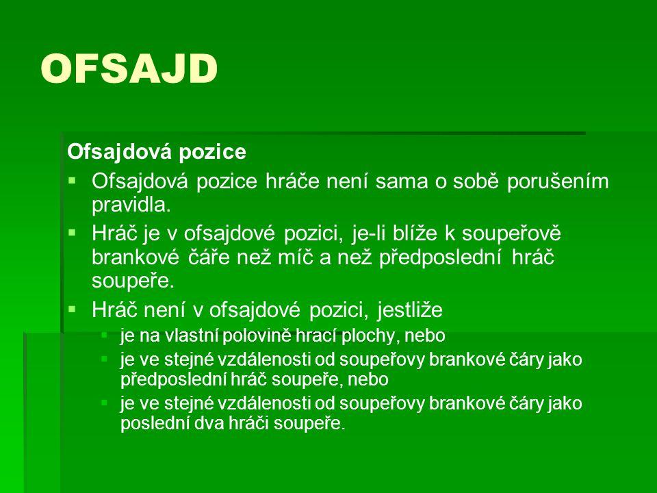 OFSAJD Ofsajdová pozice
