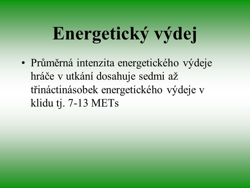 Energetický výdej Průměrná intenzita energetického výdeje hráče v utkání dosahuje sedmi až třináctinásobek energetického výdeje v klidu tj.