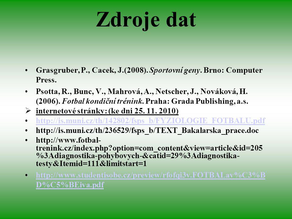 Zdroje dat Grasgruber, P., Cacek, J.(2008). Sportovní geny. Brno: Computer Press.