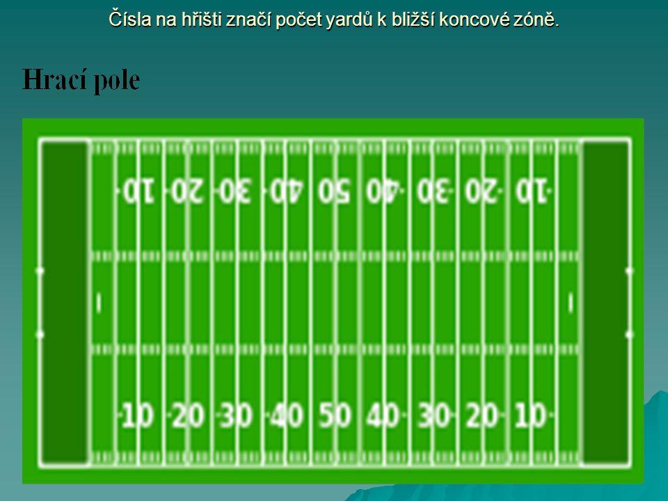 Čísla na hřišti značí počet yardů k bližší koncové zóně.