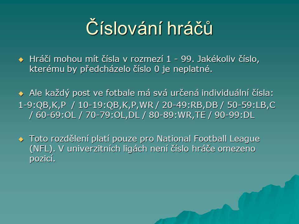 Číslování hráčů Hráči mohou mít čísla v rozmezí 1 - 99. Jakékoliv číslo, kterému by předcházelo číslo 0 je neplatné.