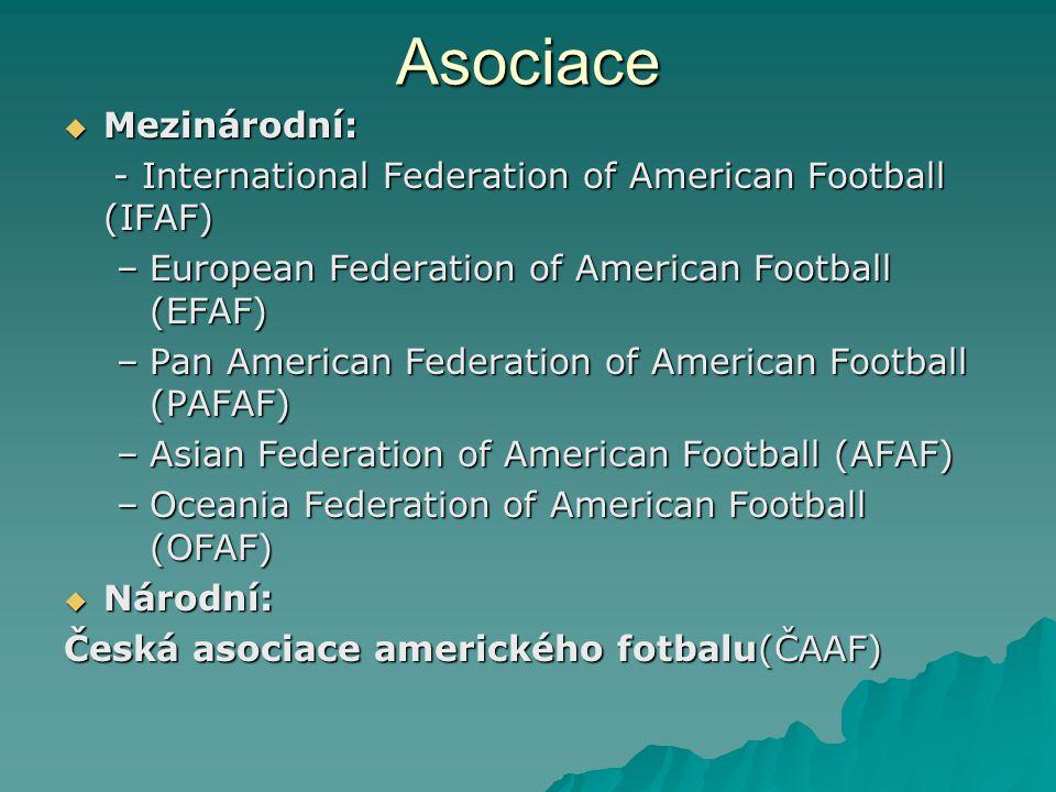 Asociace Mezinárodní: