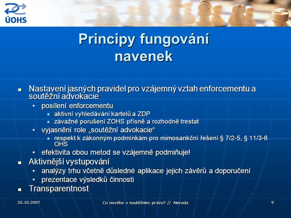 Principy fungování navenek