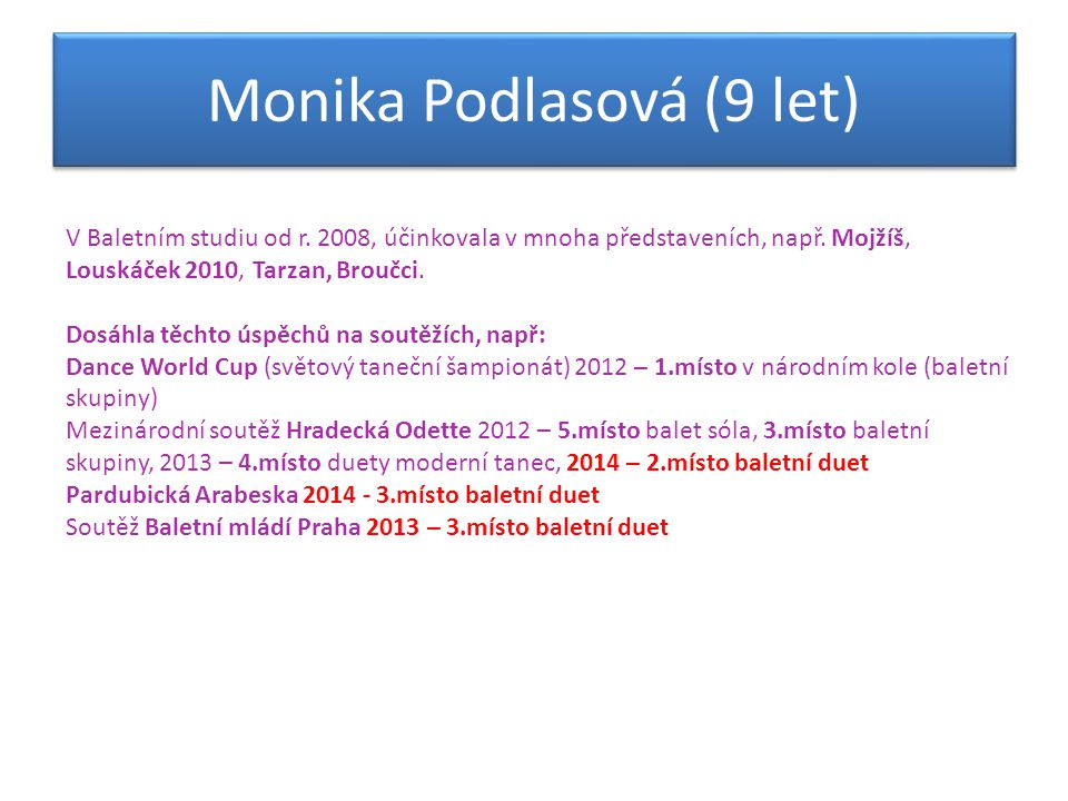 Monika Podlasová (9 let)
