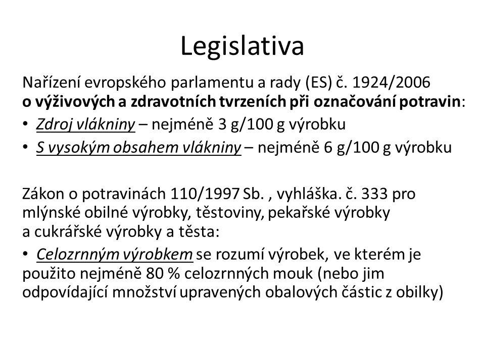 Legislativa Nařízení evropského parlamentu a rady (ES) č. 1924/2006 o výživových a zdravotních tvrzeních při označování potravin: