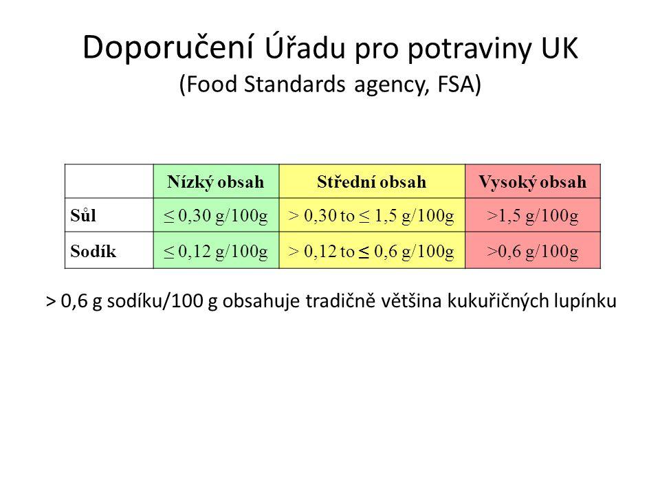 Doporučení Úřadu pro potraviny UK (Food Standards agency, FSA)