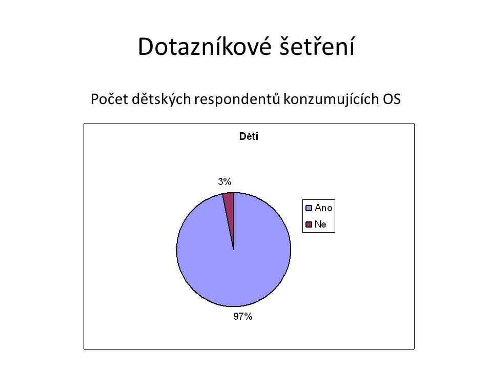 Počet dětských respondentů konzumujících OS