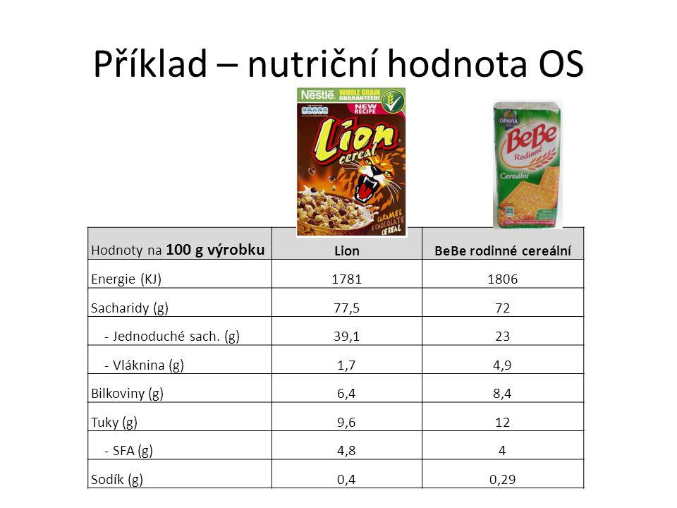 Příklad – nutriční hodnota OS
