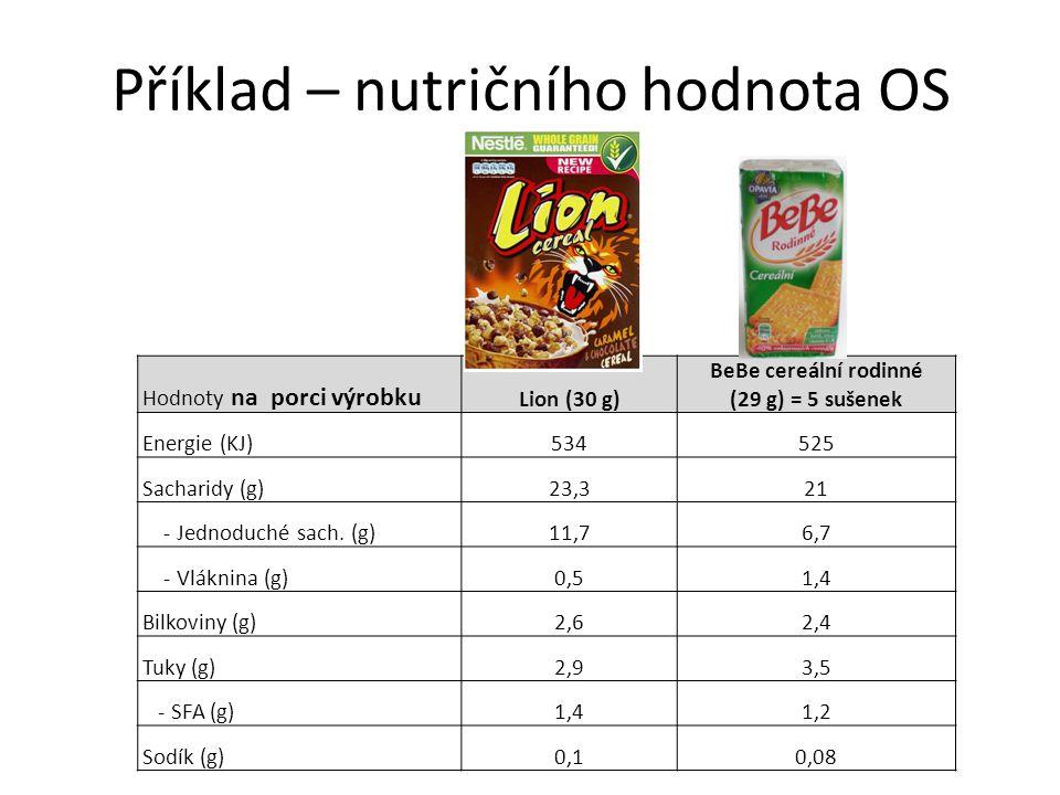 Příklad – nutričního hodnota OS