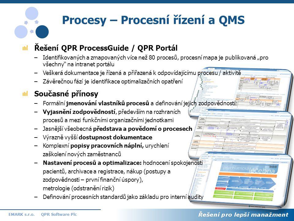 Procesy – Procesní řízení a QMS