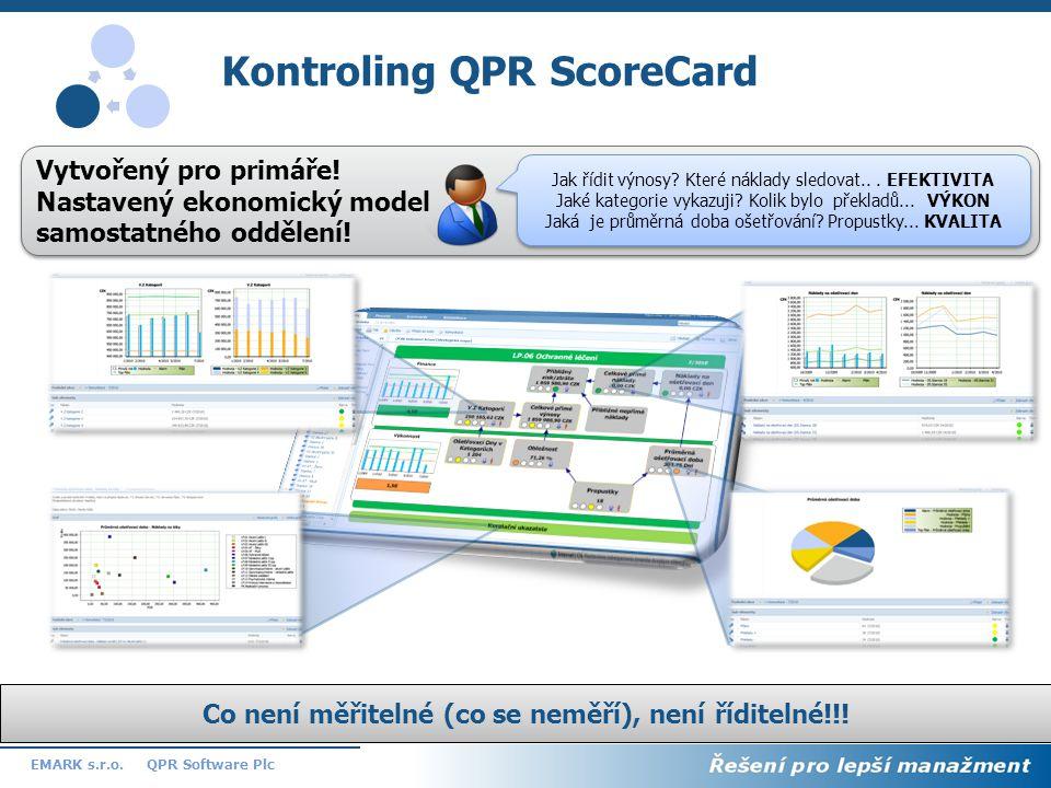 Kontroling QPR ScoreCard