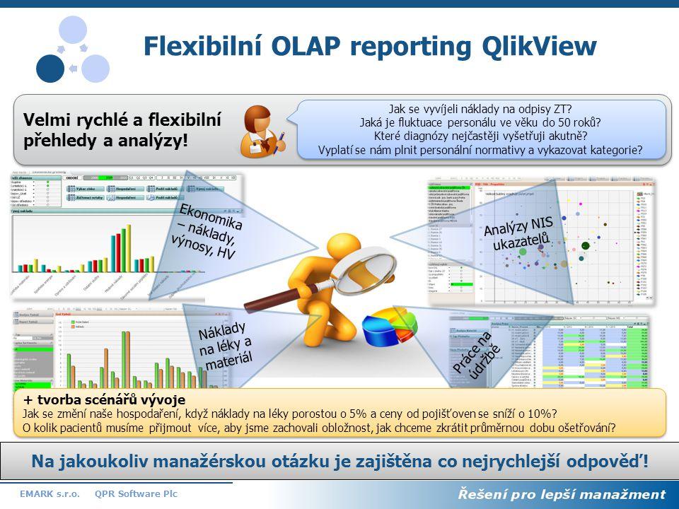 Flexibilní OLAP reporting QlikView