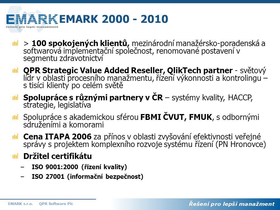 EMARK 2000 - 2010