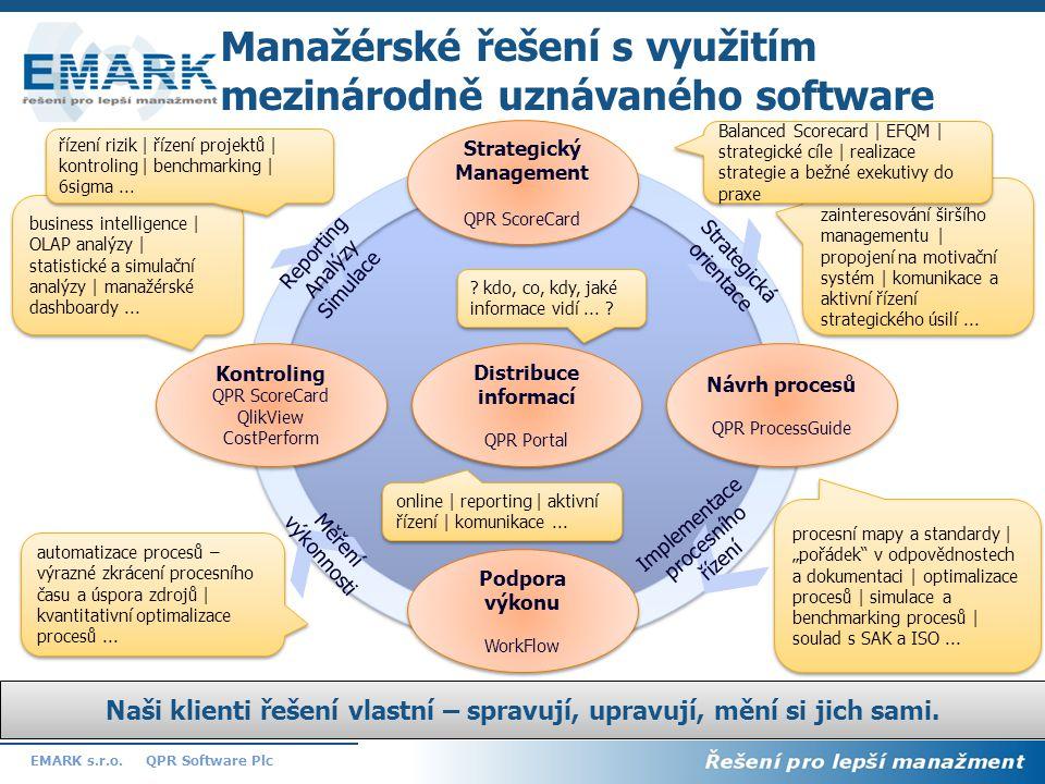 Manažérské řešení s využitím mezinárodně uznávaného software