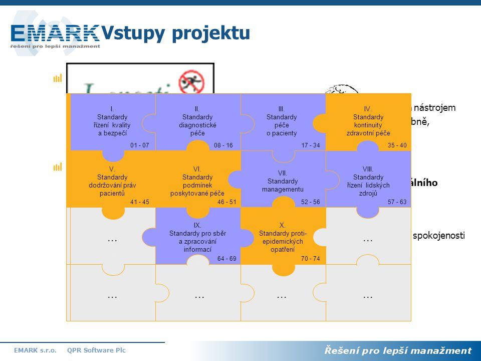 Vstupy projektu Cíle projektu Očekávané praktické přínosy ... ...