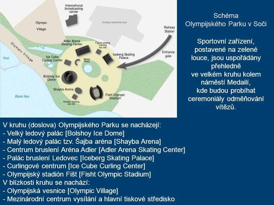 Olympijského Parku v Soči