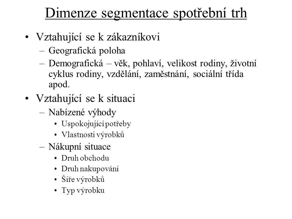Dimenze segmentace spotřební trh
