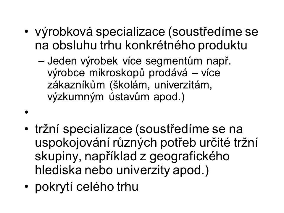 výrobková specializace (soustředíme se na obsluhu trhu konkrétného produktu